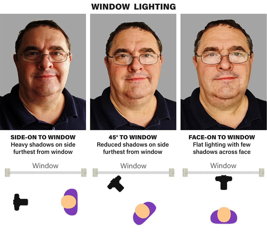 An example of using natural window daylight to illuminate the subject