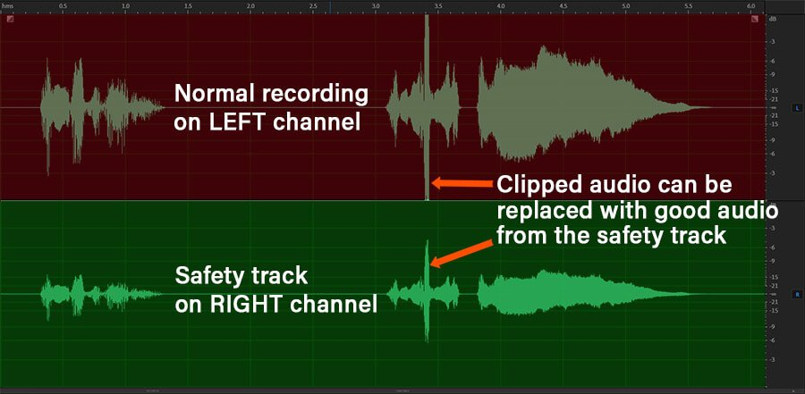 protect microphone audio with a safety track recorded at a lower level