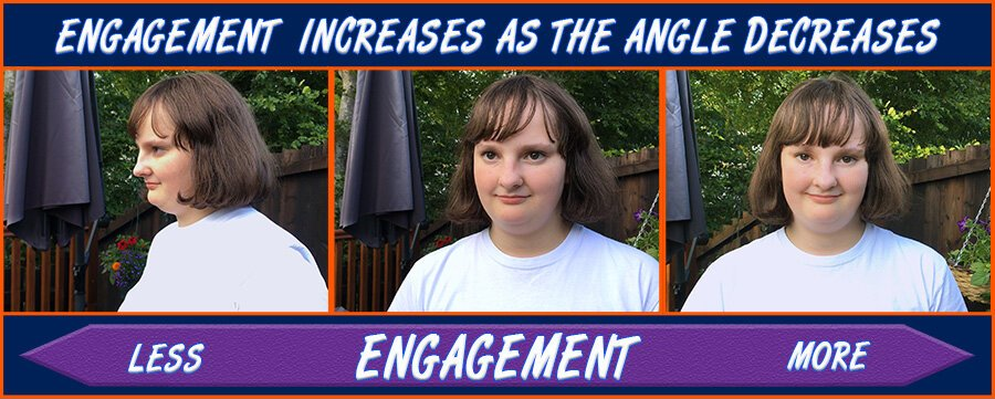 Viewer engagement in a talking head video. The angle between you and the camera determines the level of engagement with your viewer.