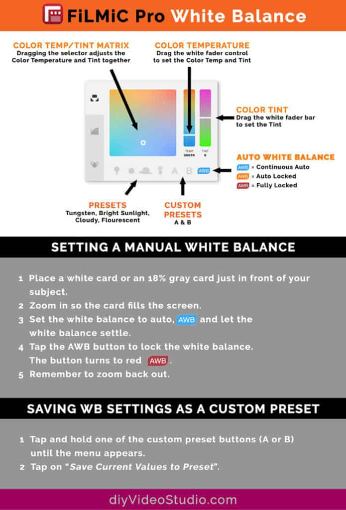 This infographic shows the white balance interface in Filmic Pro, and explains how to set a manual white balance with the app and save white balance custom presets.