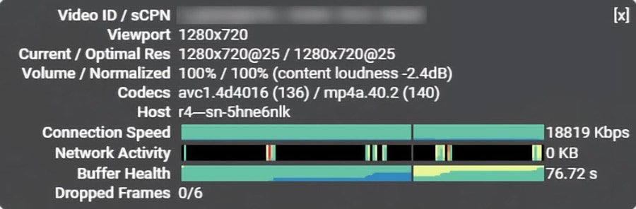 YouTube loudness standard and replay normalization - Another example of using stats for nerds