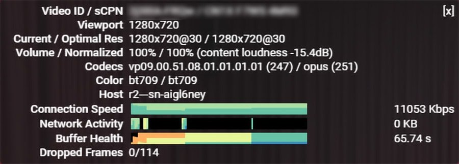 YouTube loudness standard and replay normalization - Stat for nerds shows the audio was uploaded too quiet