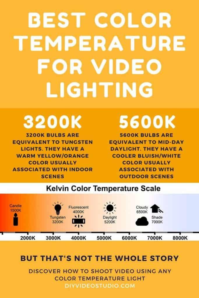Best Color Temperature for Video Lighting - Pinterest image