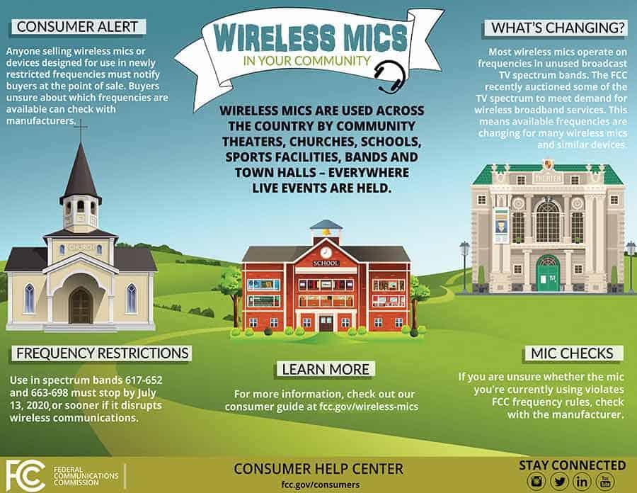 FCC wireless mics infographic