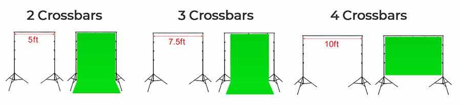 Linco-background-support-crossbar