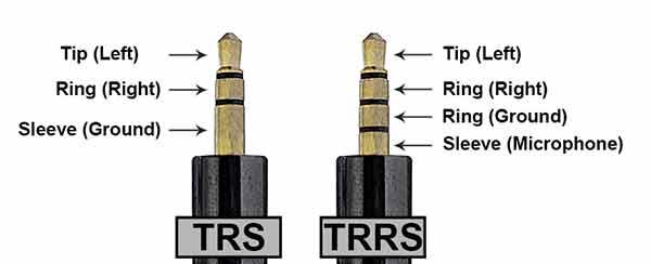 TRS-vs-TRRS