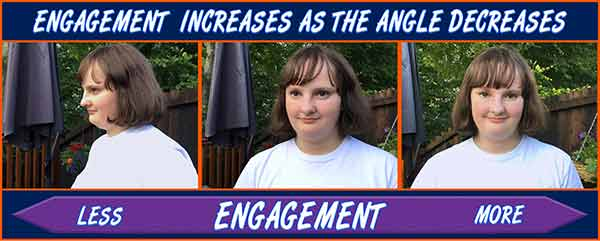 Viewer engagement in a talking head video. The angle between you and the camera determinesthe level of engagement with your viewer.