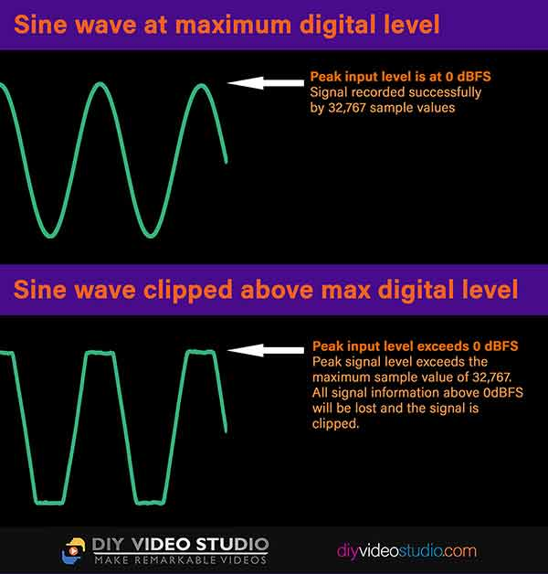 Sine-Wave-clipped-graphic