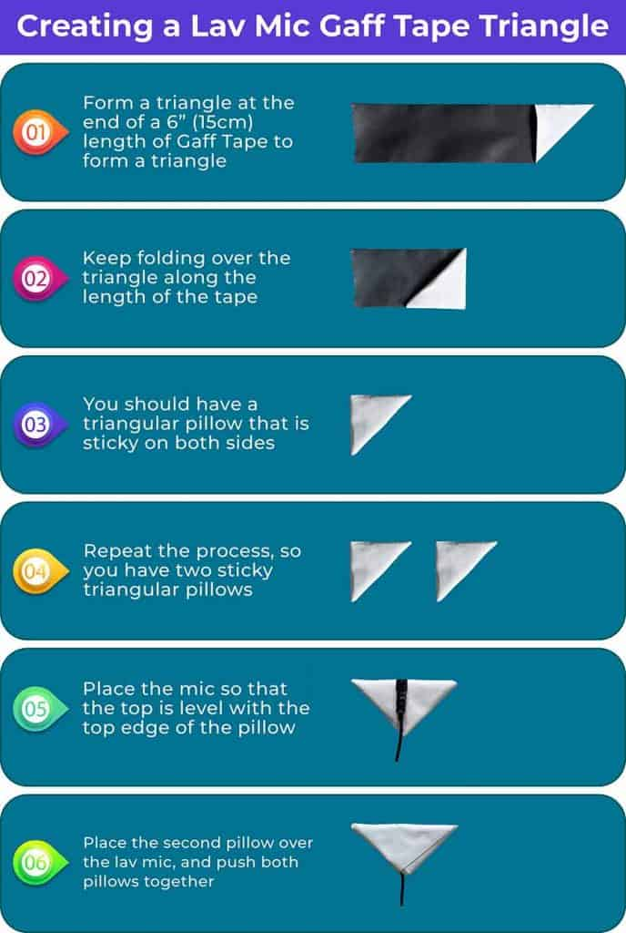 Making-a-Lav-Mic-Gaff-Tape-Triangle-Infographic